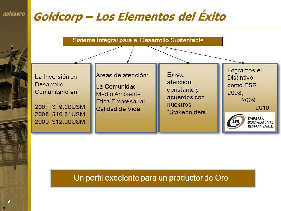 Goldcorp – Los Elementos del Éxito
