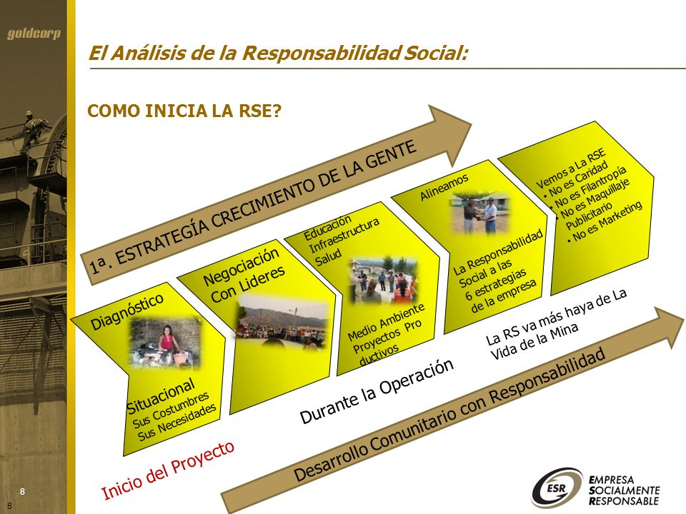 Desarrollo Comunitario con Responsabilidad