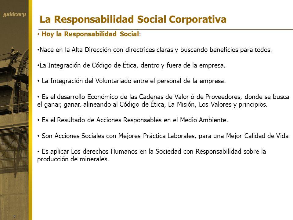 La Responsabilidad Social Corporativa