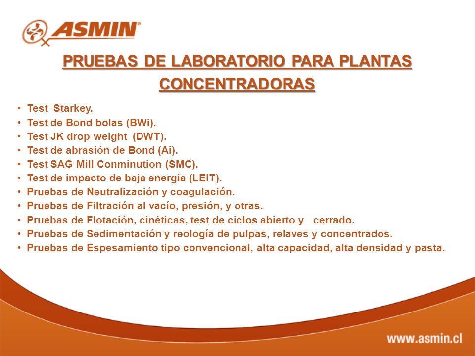 PRUEBAS DE LABORATORIO PARA PLANTAS CONCENTRADORAS