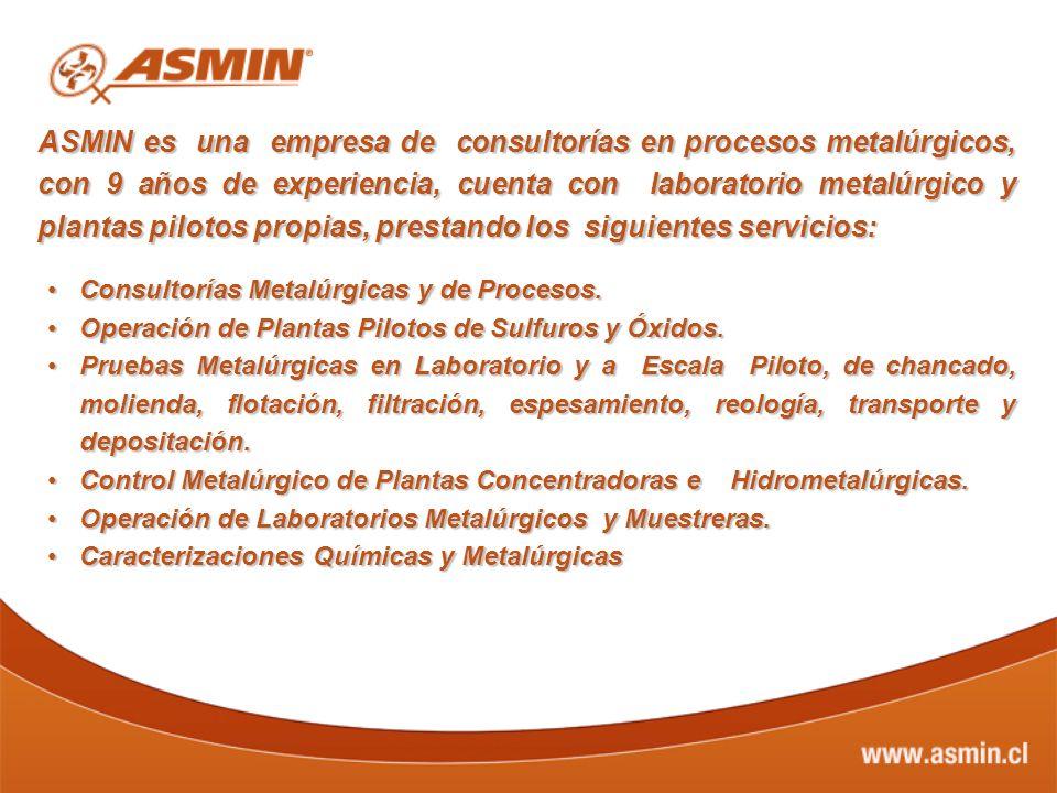 ASMIN es una empresa de consultorías en procesos metalúrgicos, con 9 años de experiencia, cuenta con laboratorio metalúrgico y plantas pilotos propias, prestando los siguientes servicios: