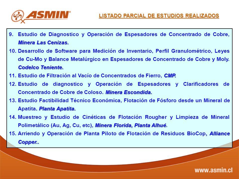LISTADO PARCIAL DE ESTUDIOS REALIZADOS