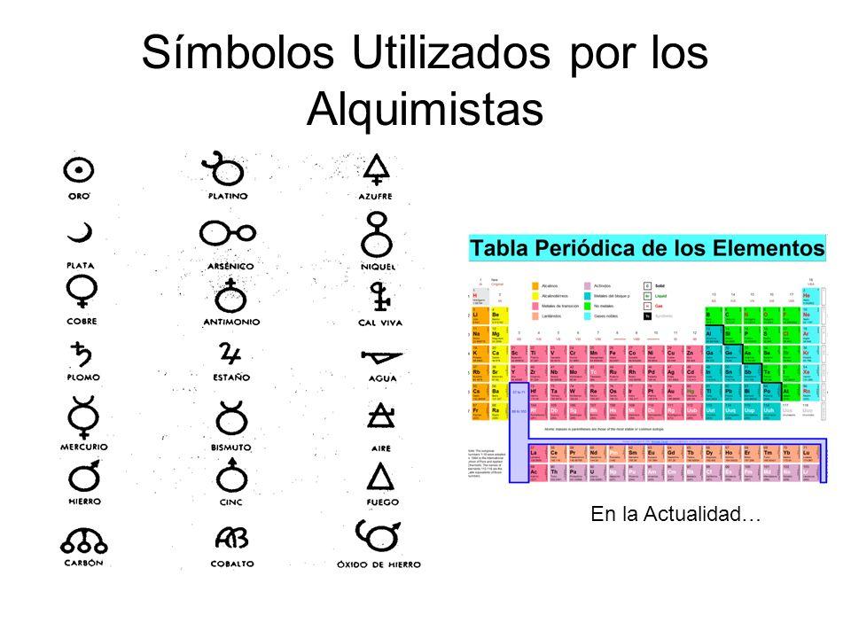 Símbolos Utilizados por los Alquimistas