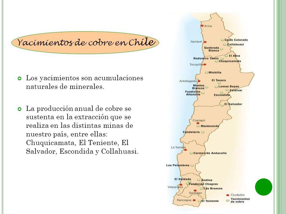 Yacimientos de cobre en Chile