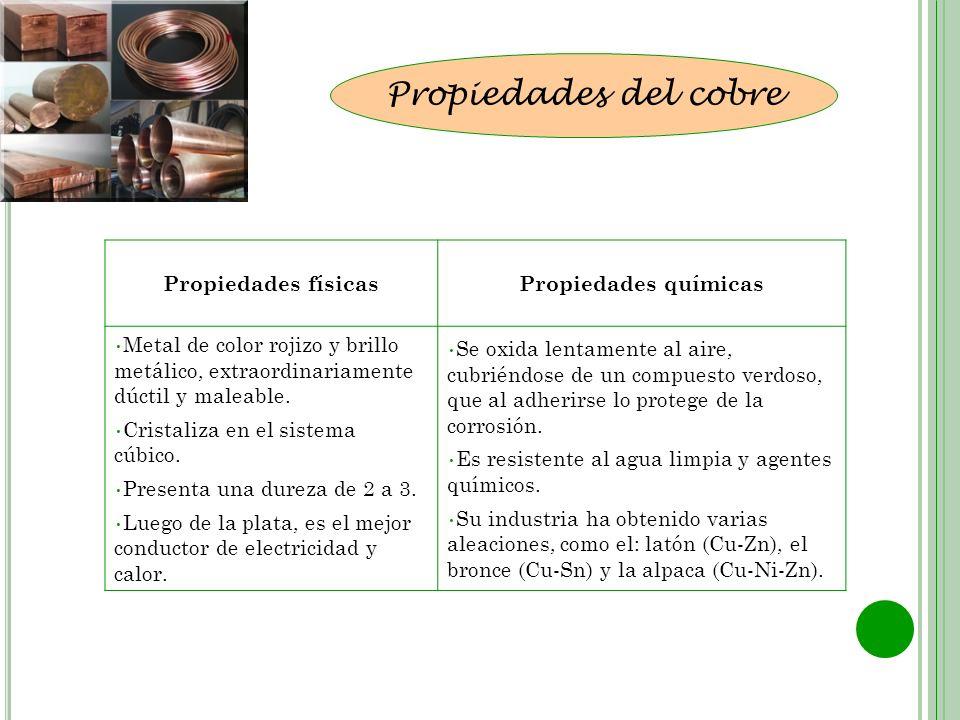 Propiedades del cobre Propiedades físicas Propiedades químicas