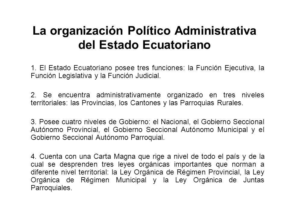 La organización Político Administrativa del Estado Ecuatoriano