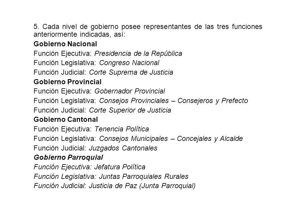 5. Cada nivel de gobierno posee representantes de las tres funciones anteriormente indicadas, así: