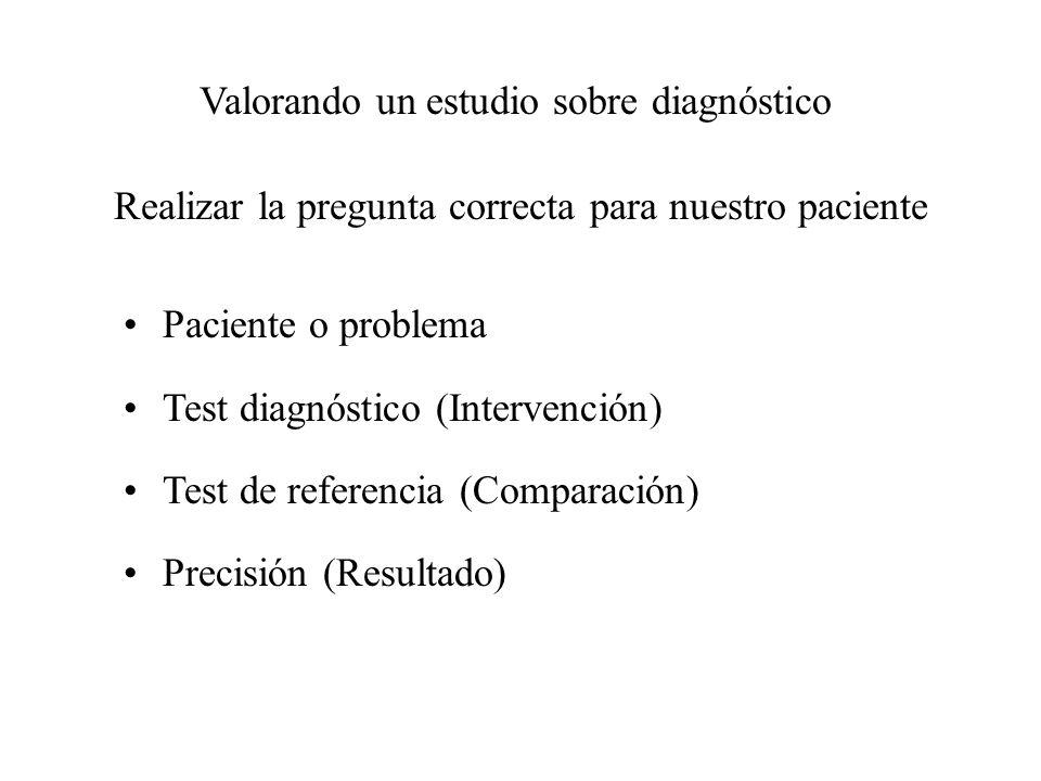 Realizar la pregunta correcta para nuestro paciente