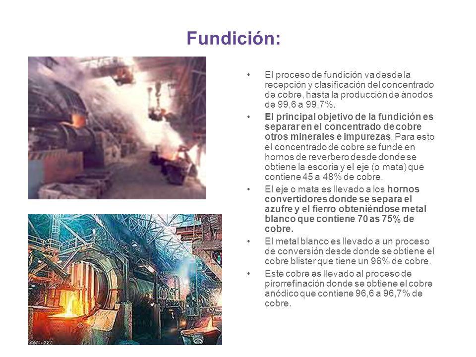 Fundición: El proceso de fundición va desde la recepción y clasificación del concentrado de cobre, hasta la producción de ánodos de 99,6 a 99,7%.