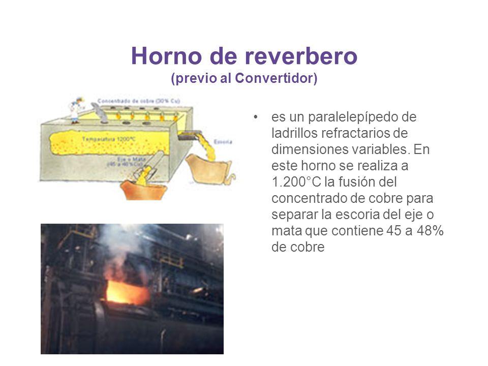 Horno de reverbero (previo al Convertidor)