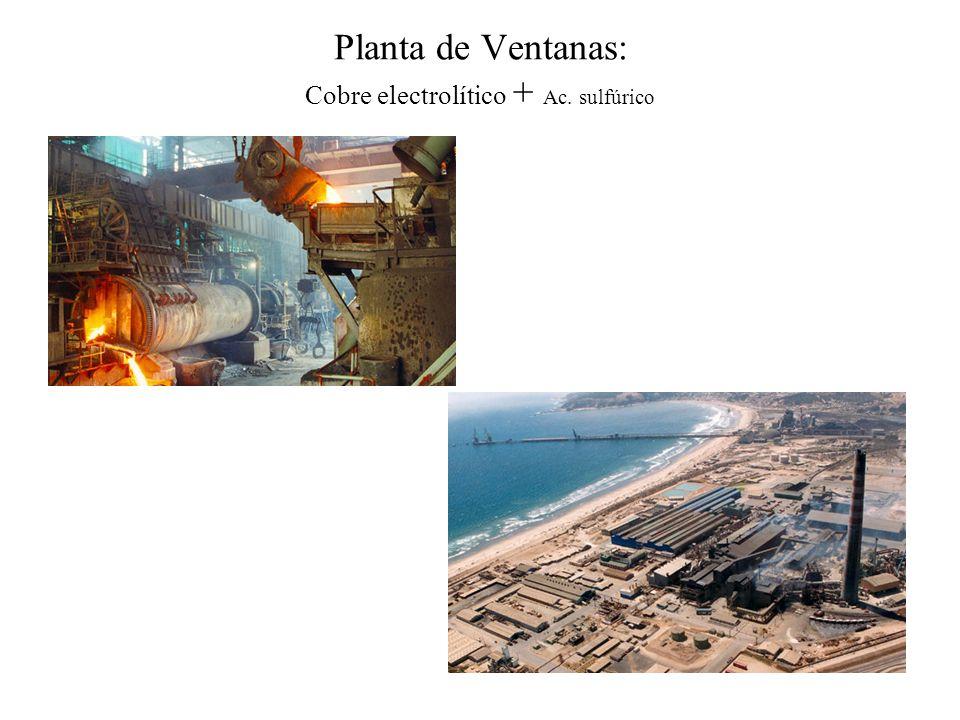 Planta de Ventanas: Cobre electrolítico + Ac. sulfúrico