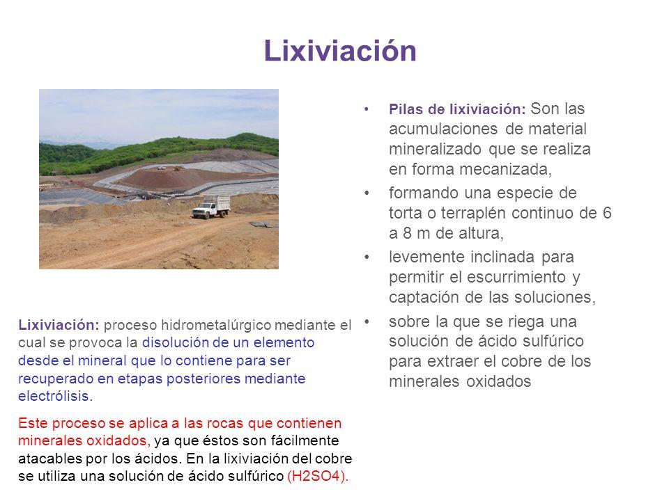 Lixiviación Pilas de lixiviación: Son las acumulaciones de material mineralizado que se realiza en forma mecanizada,