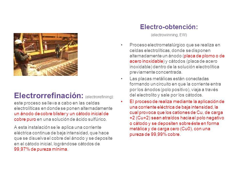 Electro-obtención: (electrowinning, EW)