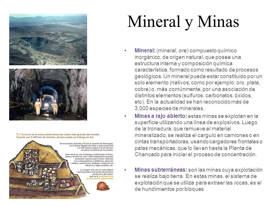 Mineral y Minas