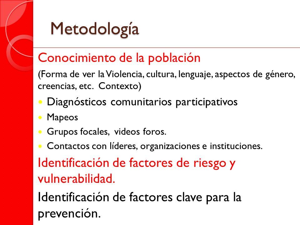 Metodología Conocimiento de la población