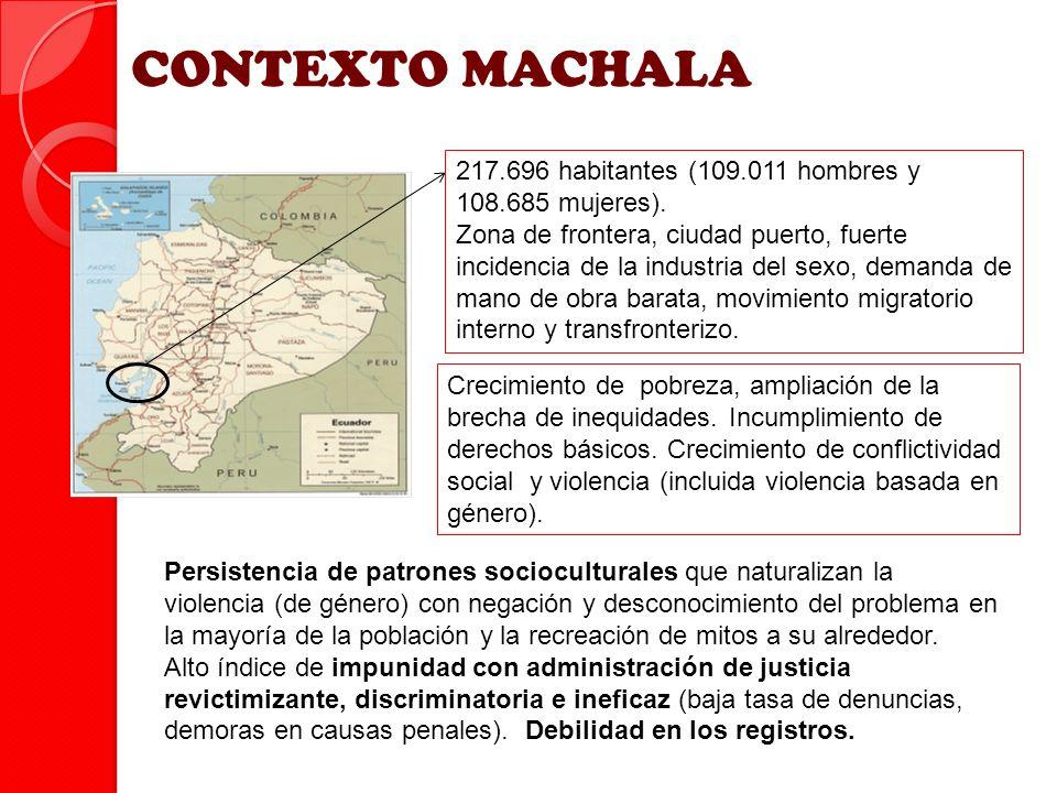 CONTEXTO MACHALA 217.696 habitantes (109.011 hombres y 108.685 mujeres).