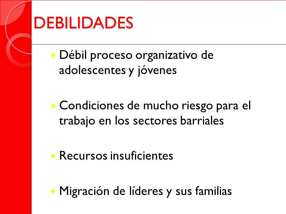 DEBILIDADES Débil proceso organizativo de adolescentes y jóvenes