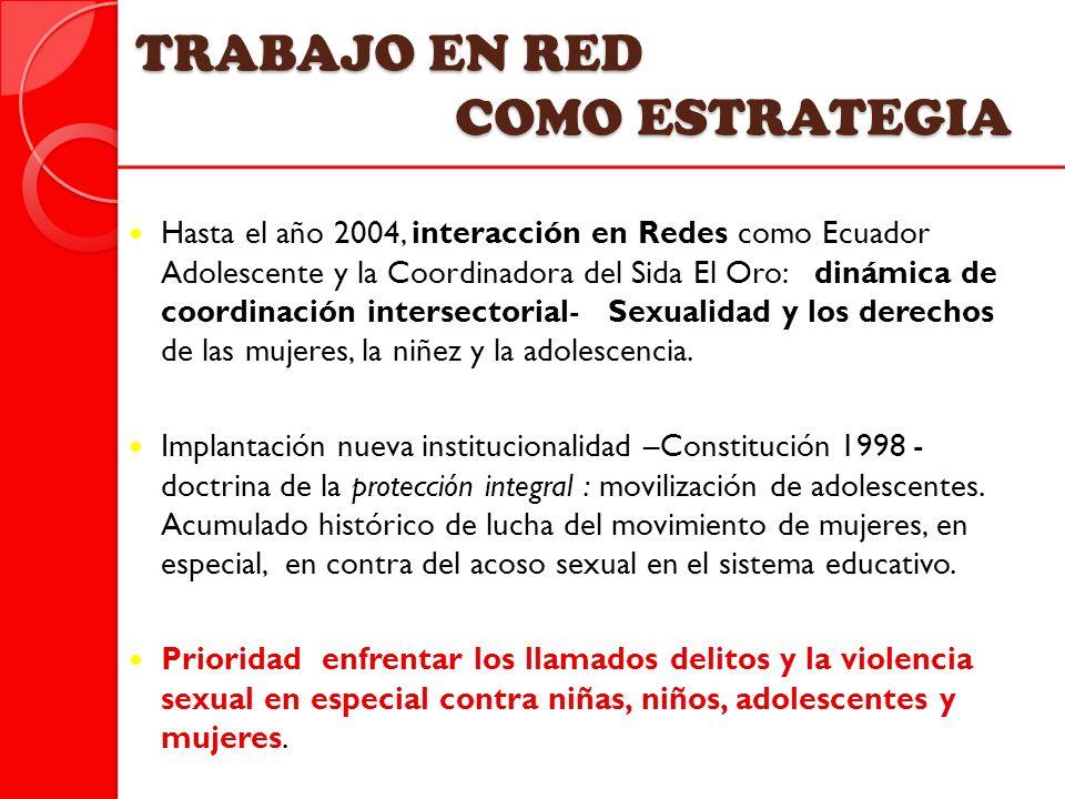 TRABAJO EN RED COMO ESTRATEGIA
