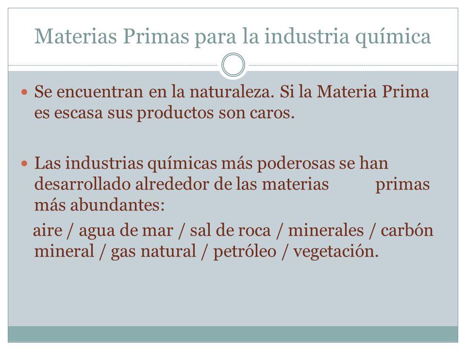 Materias Primas para la industria química