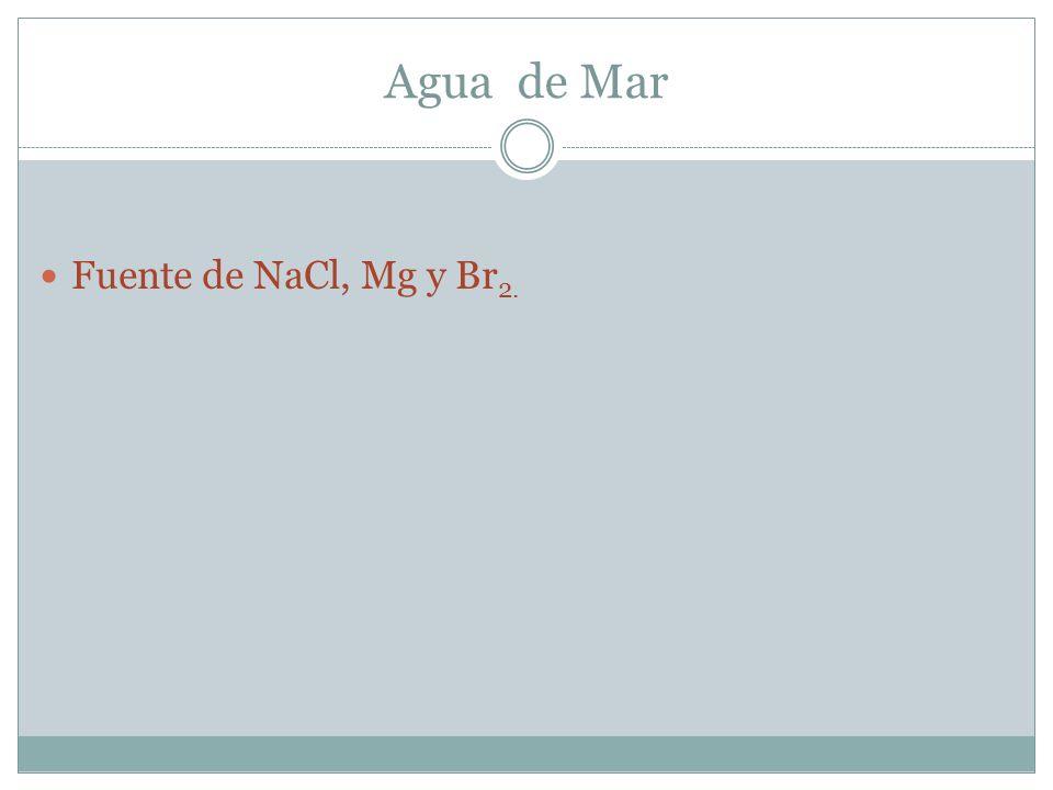 Agua de Mar Fuente de NaCl, Mg y Br2.