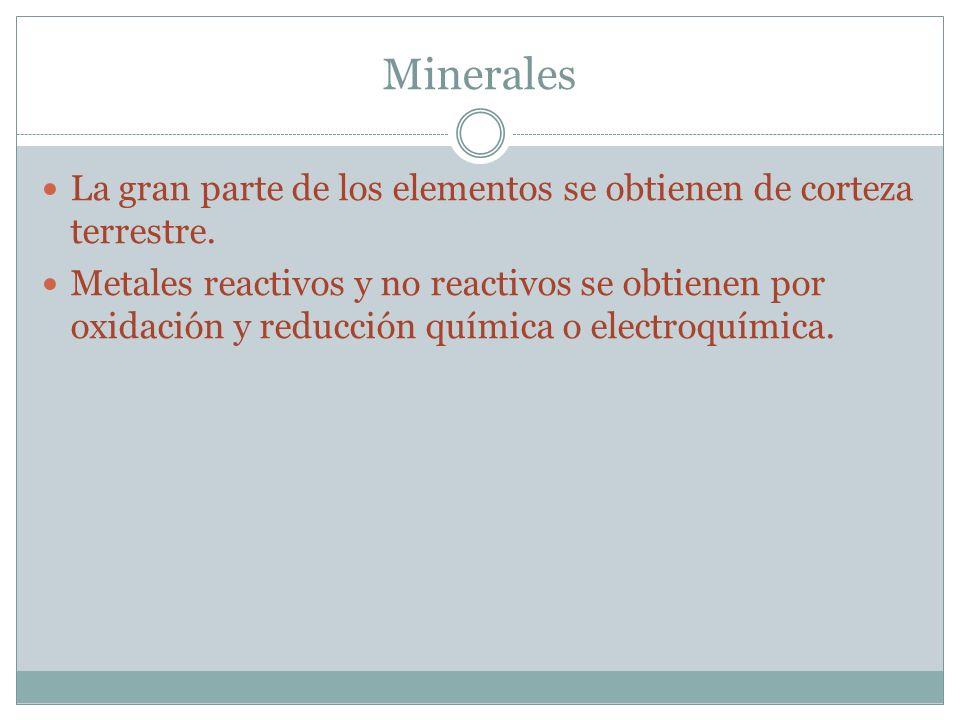 Minerales La gran parte de los elementos se obtienen de corteza terrestre.