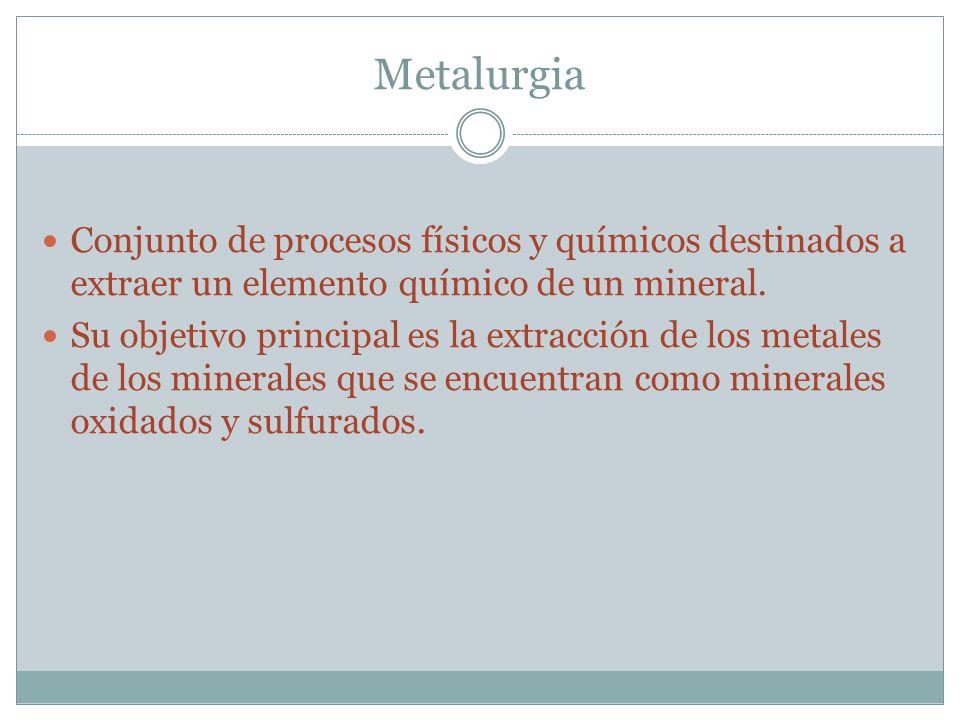 Metalurgia Conjunto de procesos físicos y químicos destinados a extraer un elemento químico de un mineral.