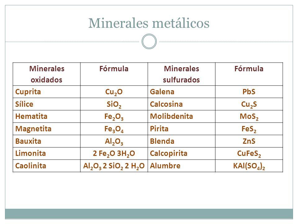 Minerales metálicos Minerales oxidados Fórmula Minerales sulfurados