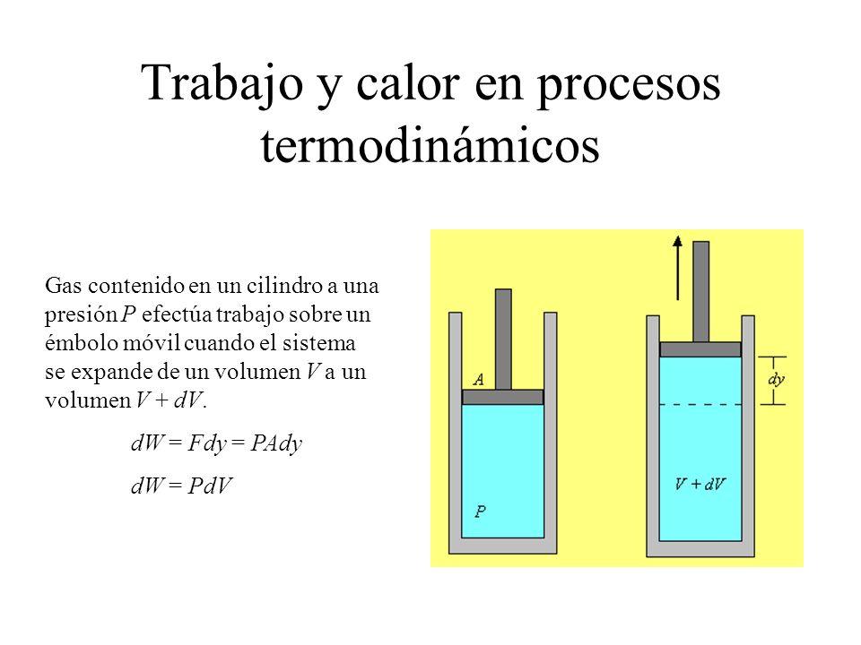 Trabajo y calor en procesos termodinámicos