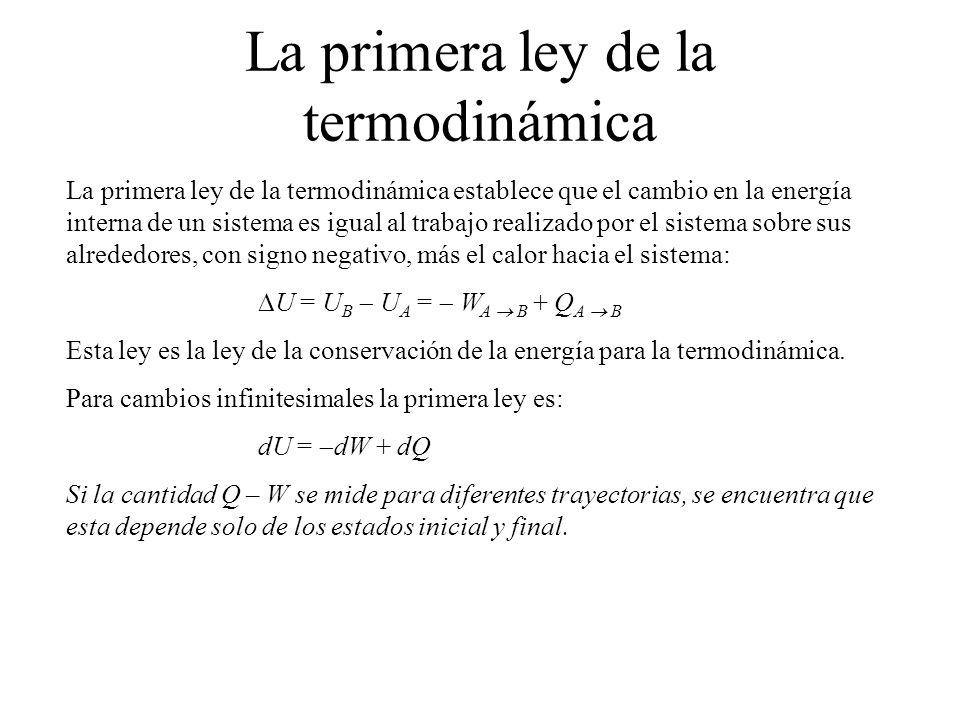La primera ley de la termodinámica
