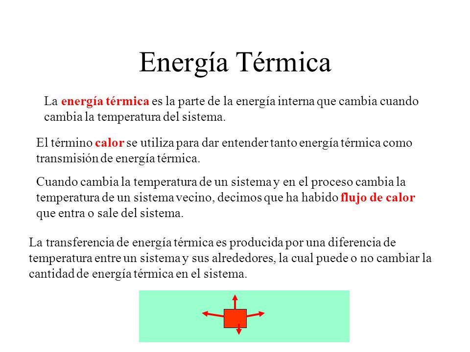 Energía Térmica La energía térmica es la parte de la energía interna que cambia cuando cambia la temperatura del sistema.
