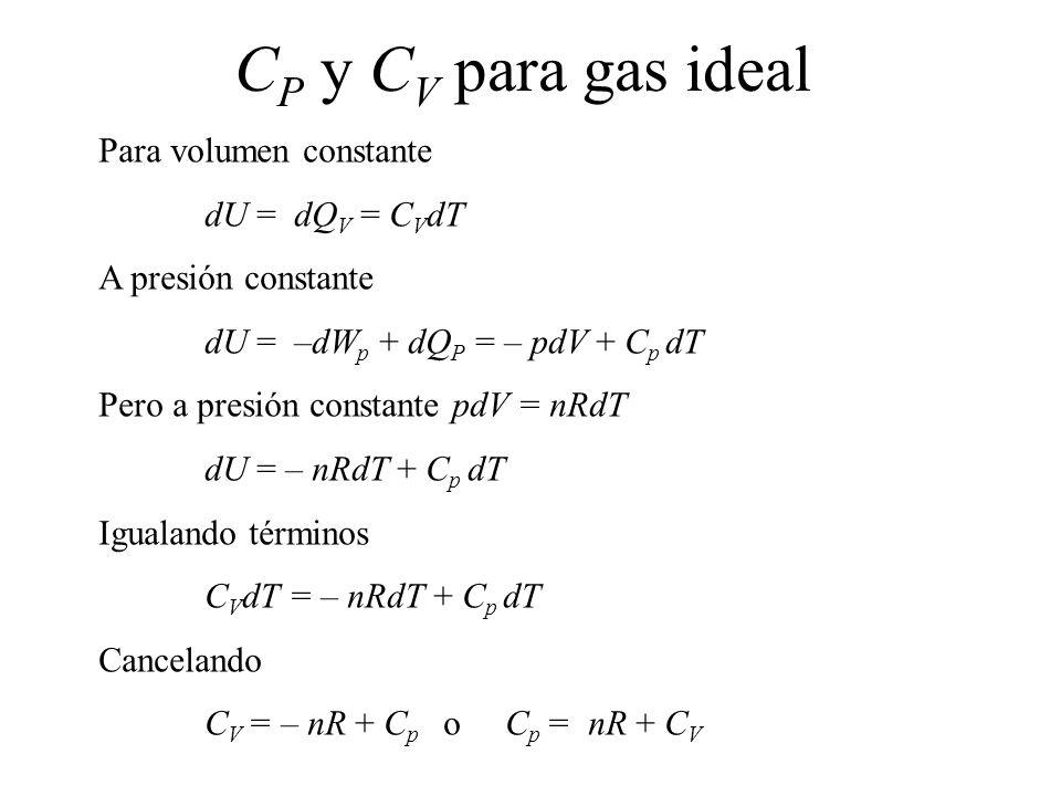 CP y CV para gas ideal Para volumen constante dU = dQV = CVdT