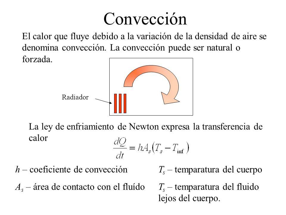 Convección El calor que fluye debido a la variación de la densidad de aire se denomina convección. La convección puede ser natural o forzada.