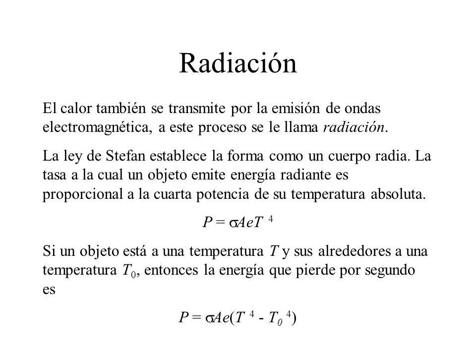 Radiación El calor también se transmite por la emisión de ondas electromagnética, a este proceso se le llama radiación.