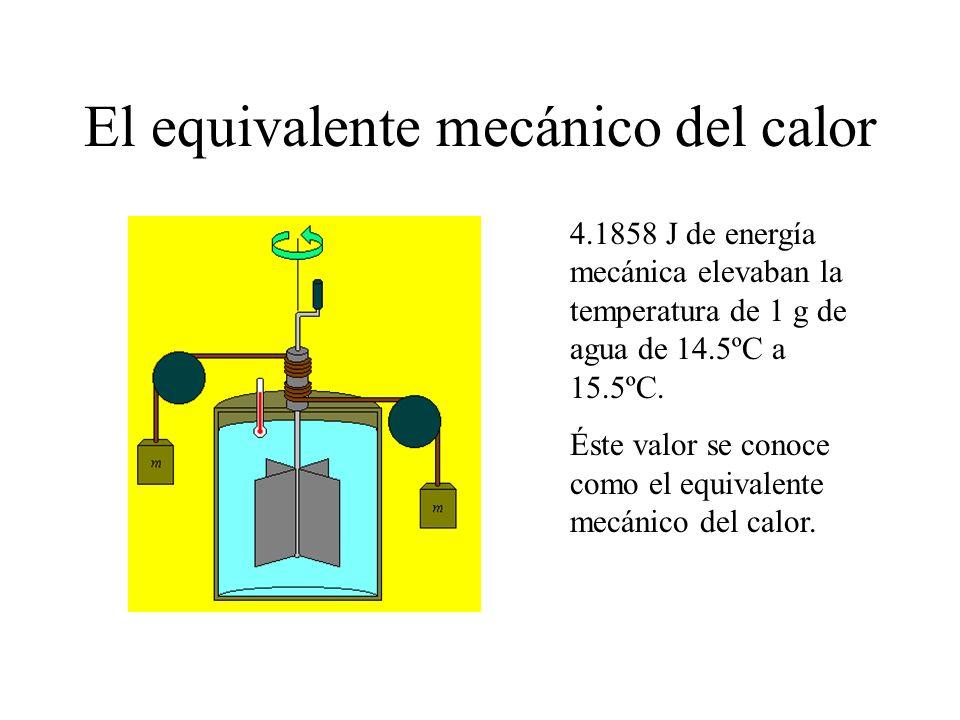 El equivalente mecánico del calor