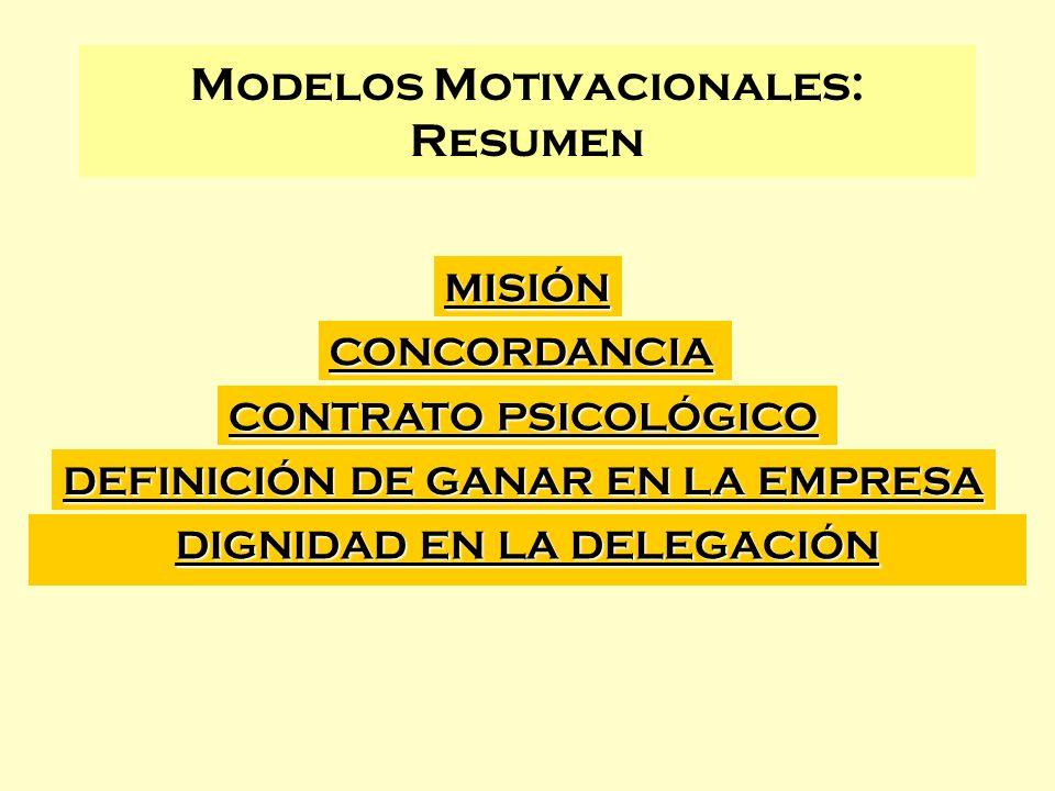Modelos Motivacionales: Resumen