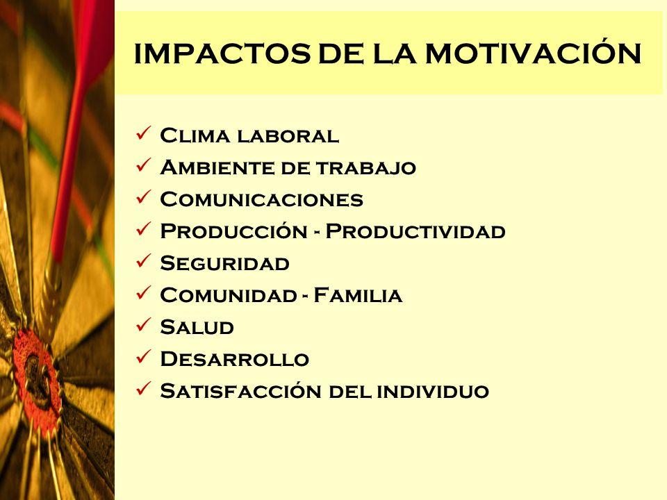 IMPACTOS DE LA MOTIVACIÓN