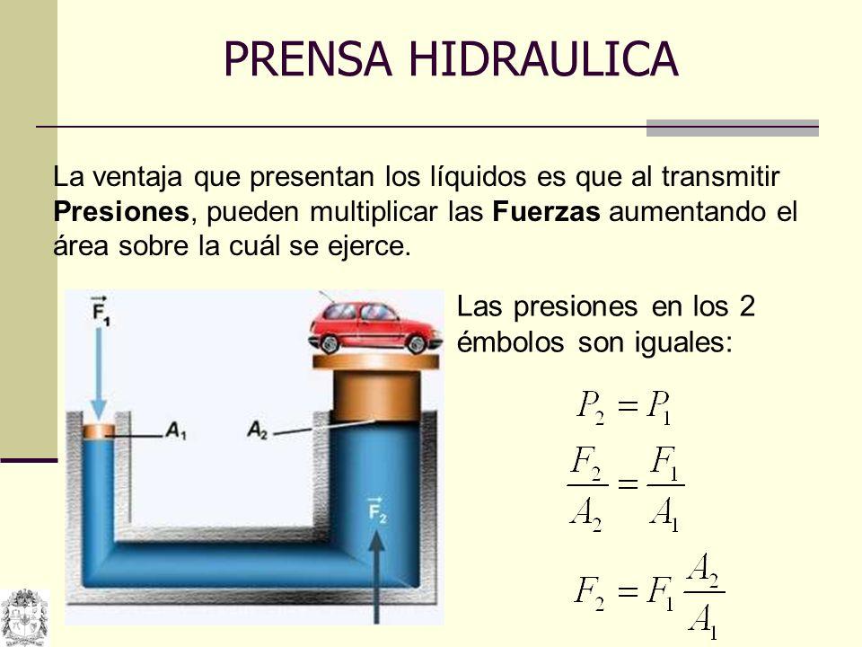 PRENSA HIDRAULICA Las presiones en los 2 émbolos son iguales: