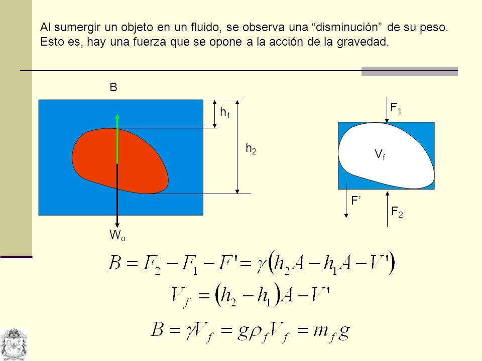 Al sumergir un objeto en un fluido, se observa una disminución de su peso. Esto es, hay una fuerza que se opone a la acción de la gravedad.