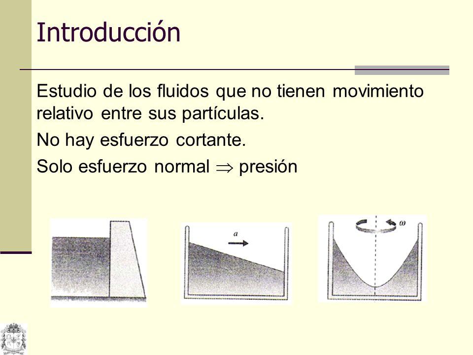 Introducción Estudio de los fluidos que no tienen movimiento relativo entre sus partículas. No hay esfuerzo cortante.