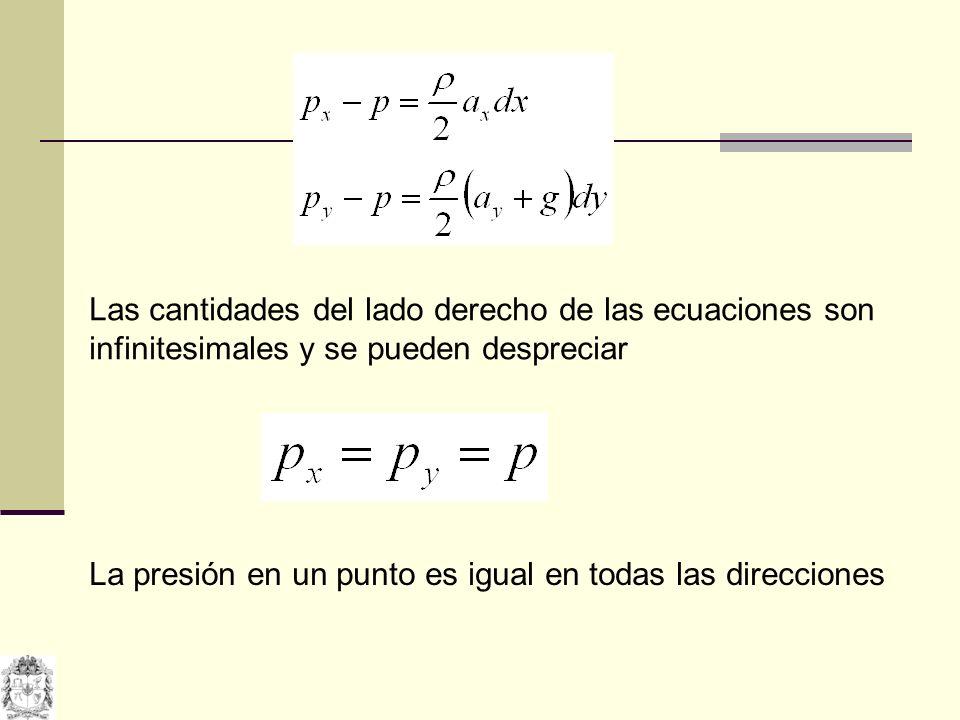 Las cantidades del lado derecho de las ecuaciones son infinitesimales y se pueden despreciar