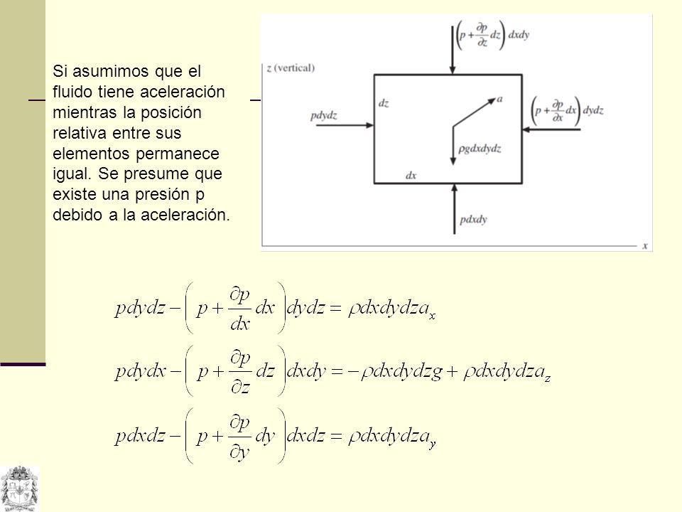 Si asumimos que el fluido tiene aceleración mientras la posición relativa entre sus elementos permanece igual.