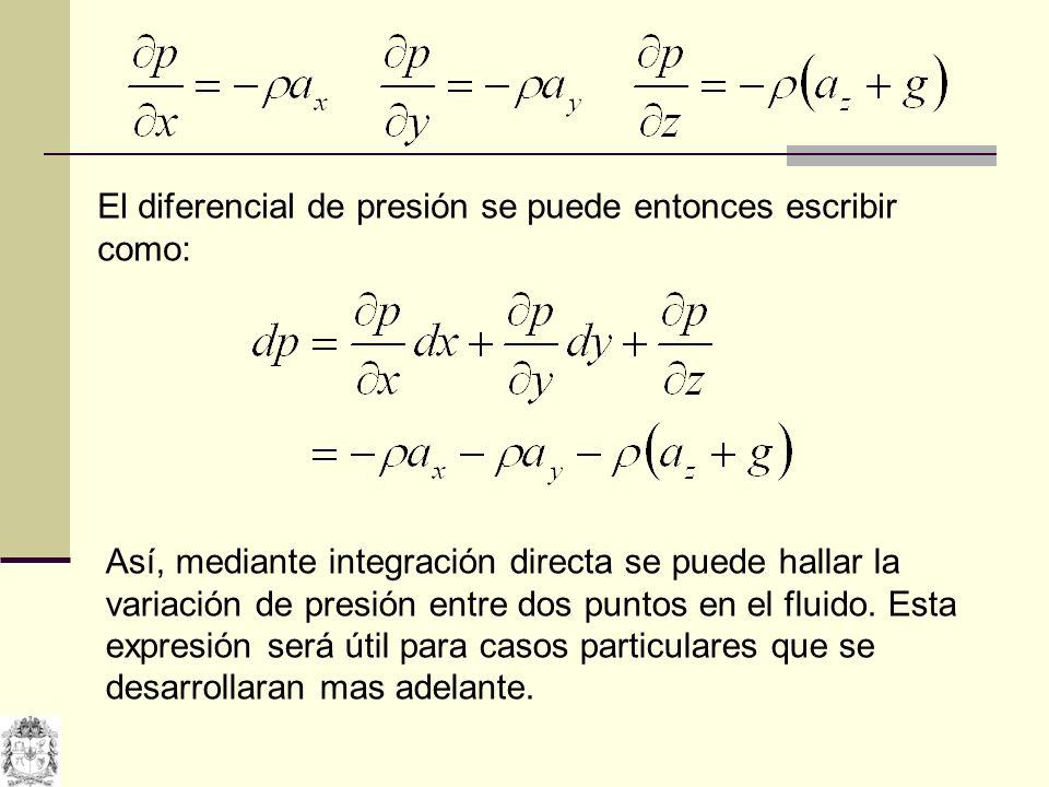 El diferencial de presión se puede entonces escribir como:
