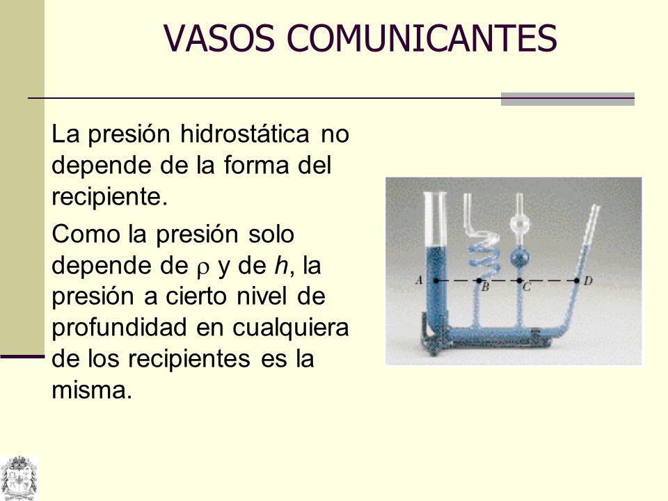 VASOS COMUNICANTES La presión hidrostática no depende de la forma del recipiente.