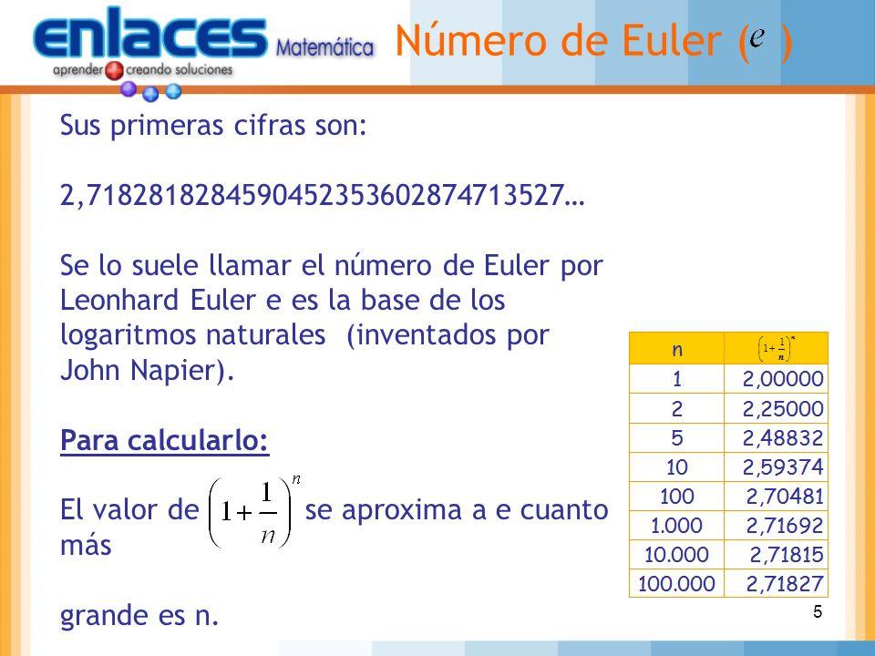 Número de Euler ( ) Sus primeras cifras son: