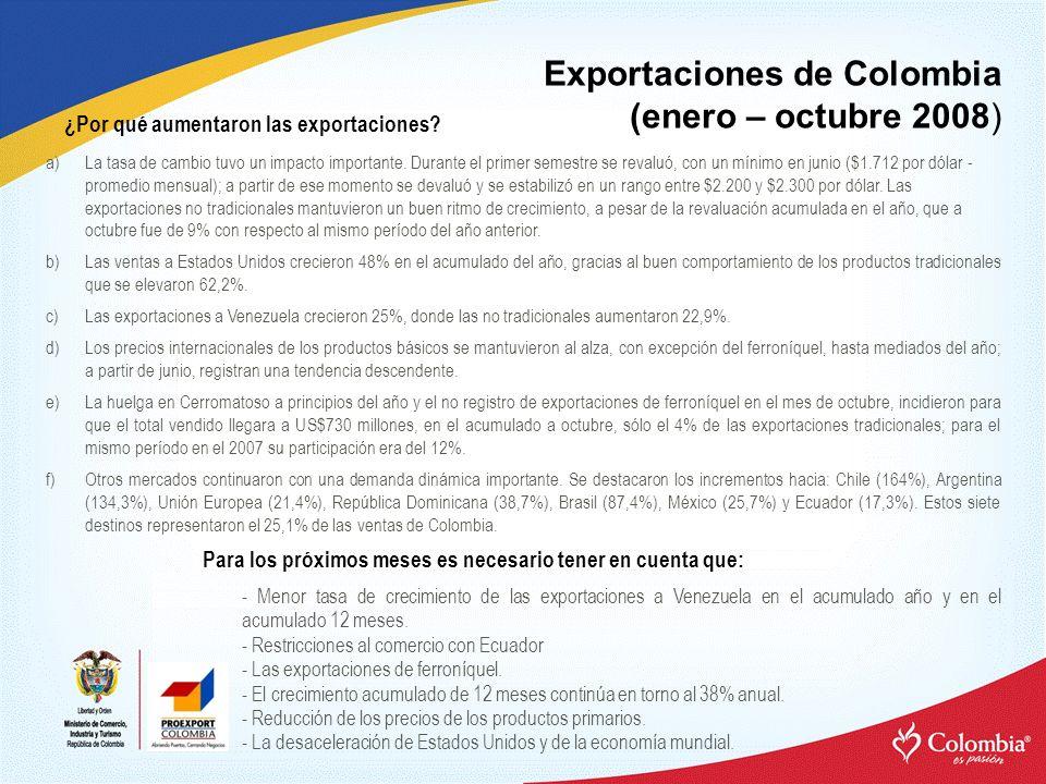 Exportaciones de Colombia (enero – octubre 2008)