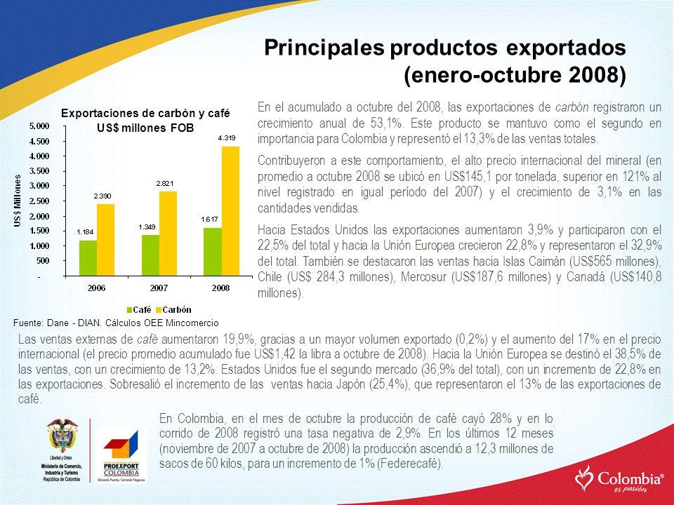 Exportaciones de carbón y café