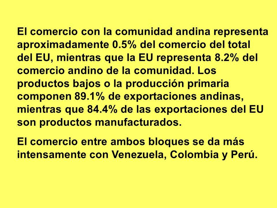 El comercio con la comunidad andina representa aproximadamente 0