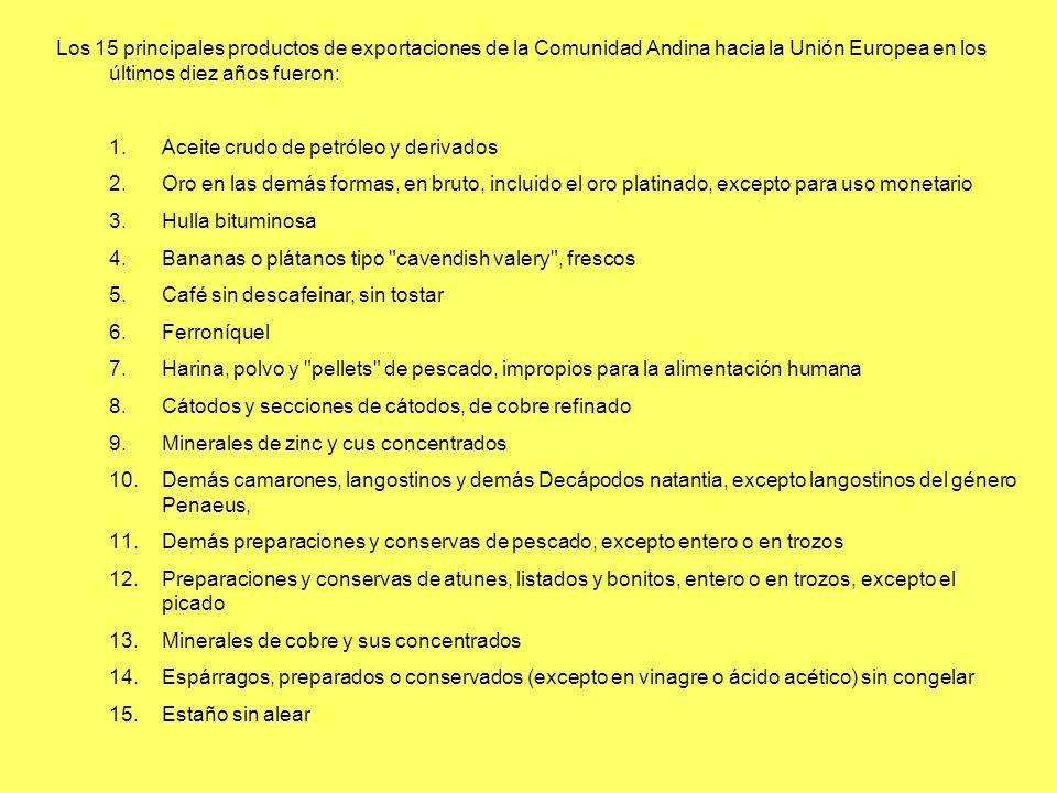Los 15 principales productos de exportaciones de la Comunidad Andina hacia la Unión Europea en los últimos diez años fueron: