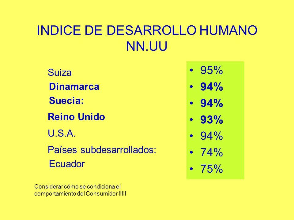 INDICE DE DESARROLLO HUMANO NN.UU
