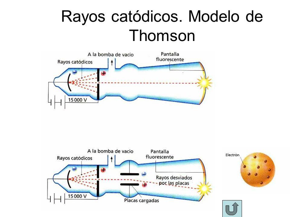 Rayos catódicos. Modelo de Thomson